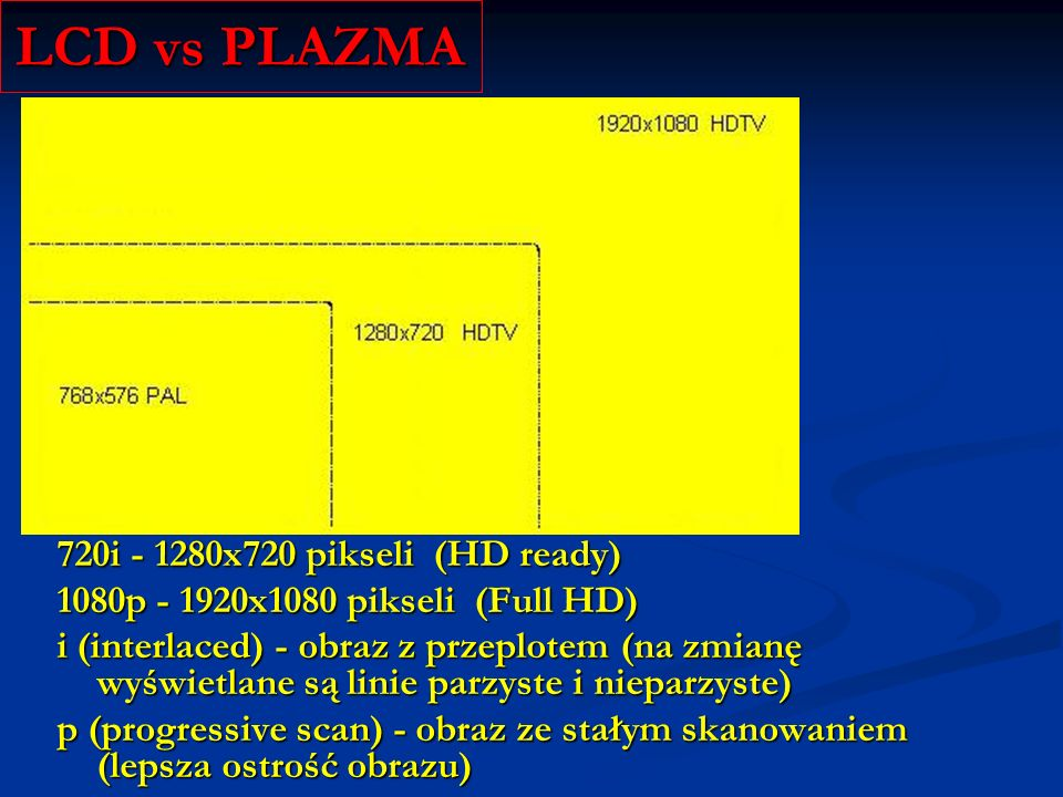 LCD vs PLAZMA 720i - 1280x720 pikseli (HD ready)