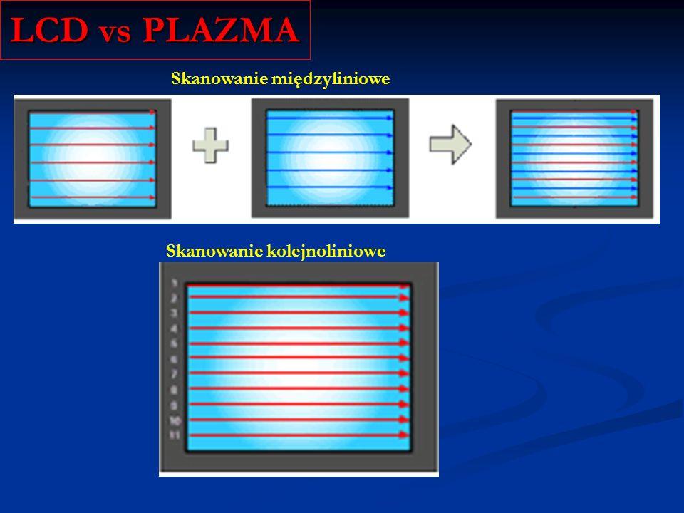 LCD vs PLAZMA Skanowanie międzyliniowe Skanowanie kolejnoliniowe