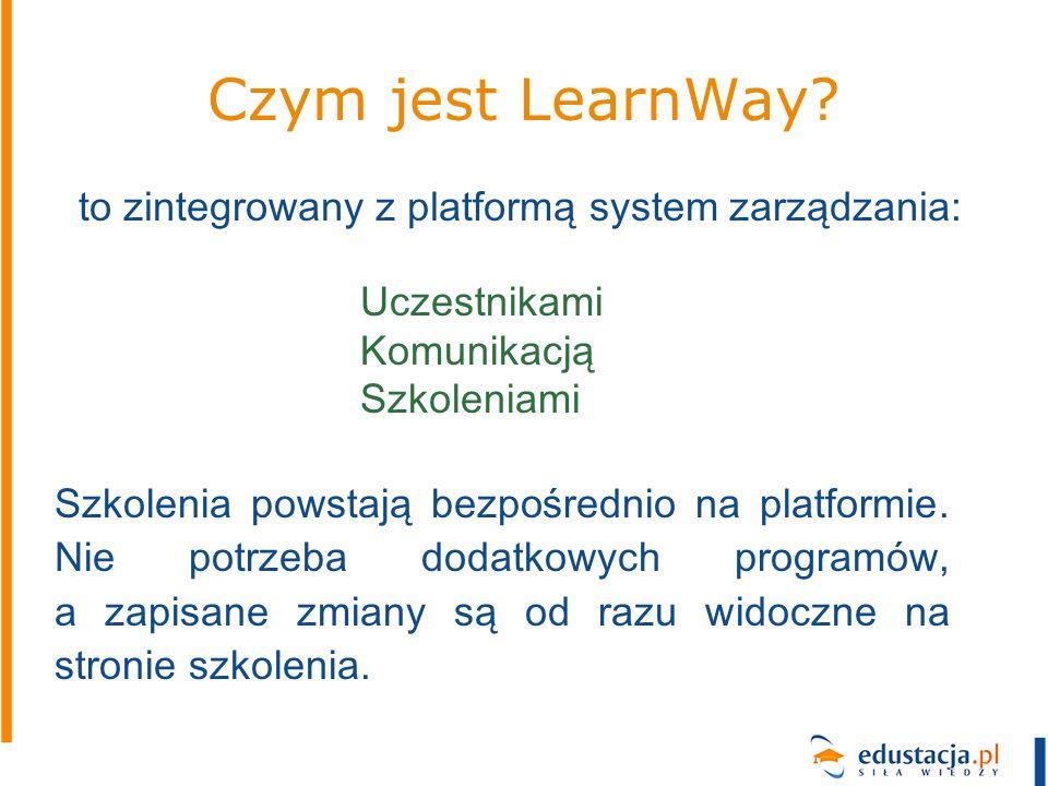 to zintegrowany z platformą system zarządzania: