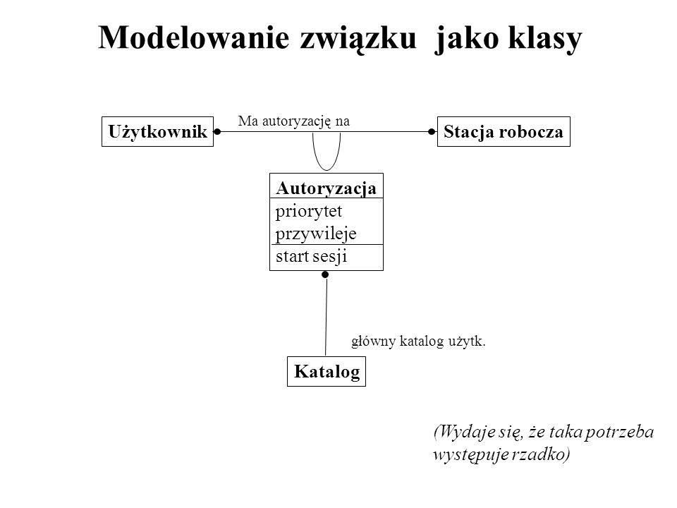 Modelowanie związku jako klasy