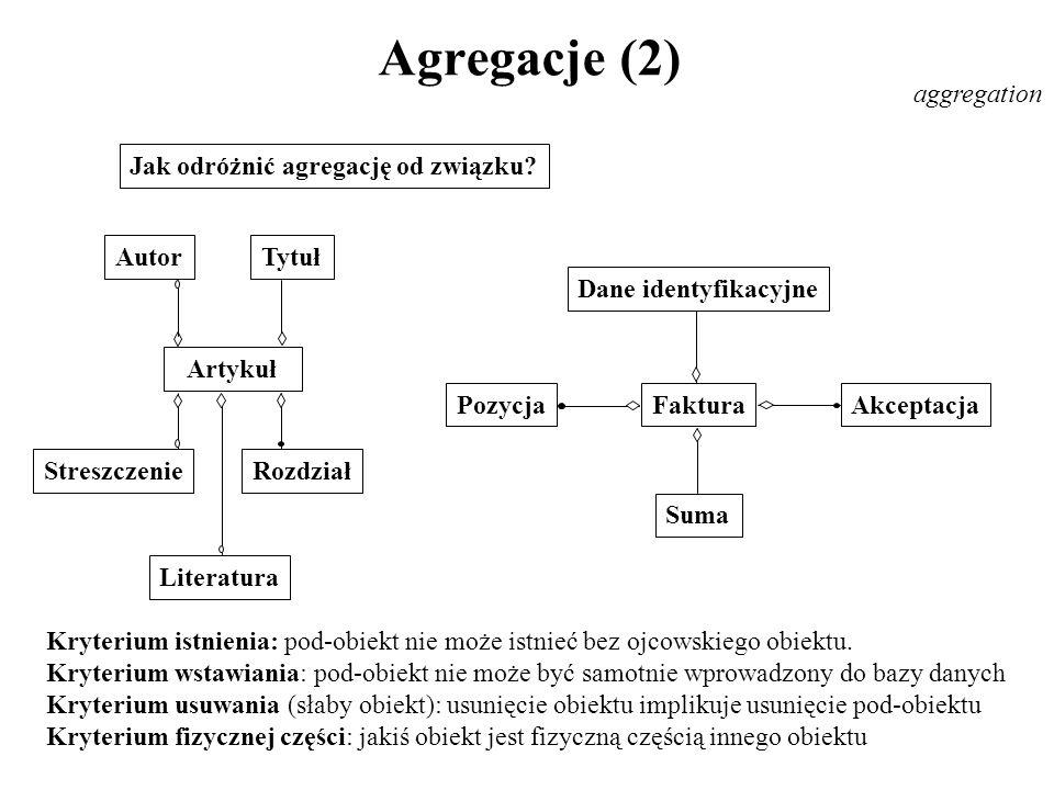 Agregacje (2) aggregation Jak odróżnić agregację od związku Tytuł