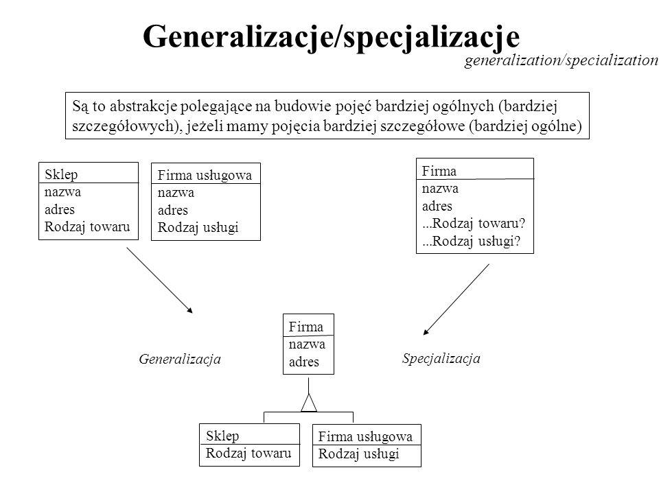 Generalizacje/specjalizacje