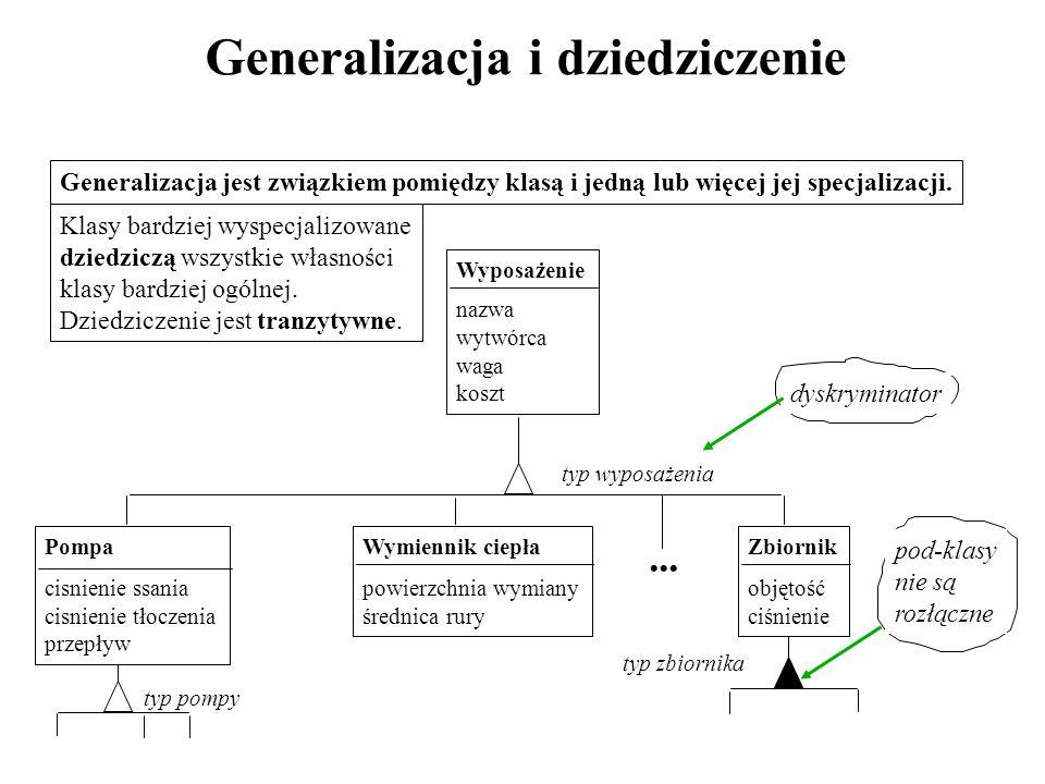 Generalizacja i dziedziczenie