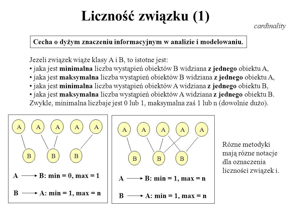 Liczność związku (1) cardinality