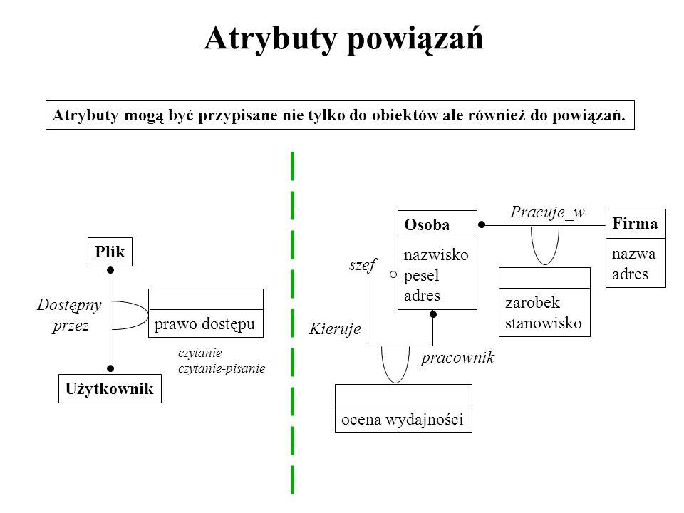 Atrybuty powiązań Atrybuty mogą być przypisane nie tylko do obiektów ale również do powiązań. Pracuje_w.