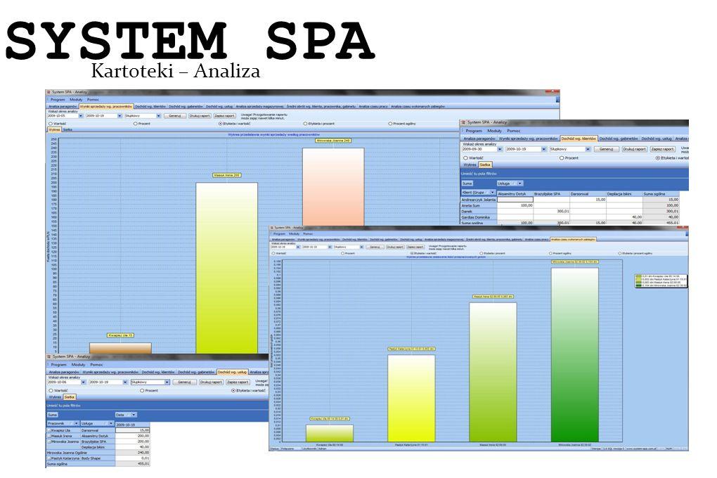 SYSTEM SPA System SPA Kartoteki – Analiza 23