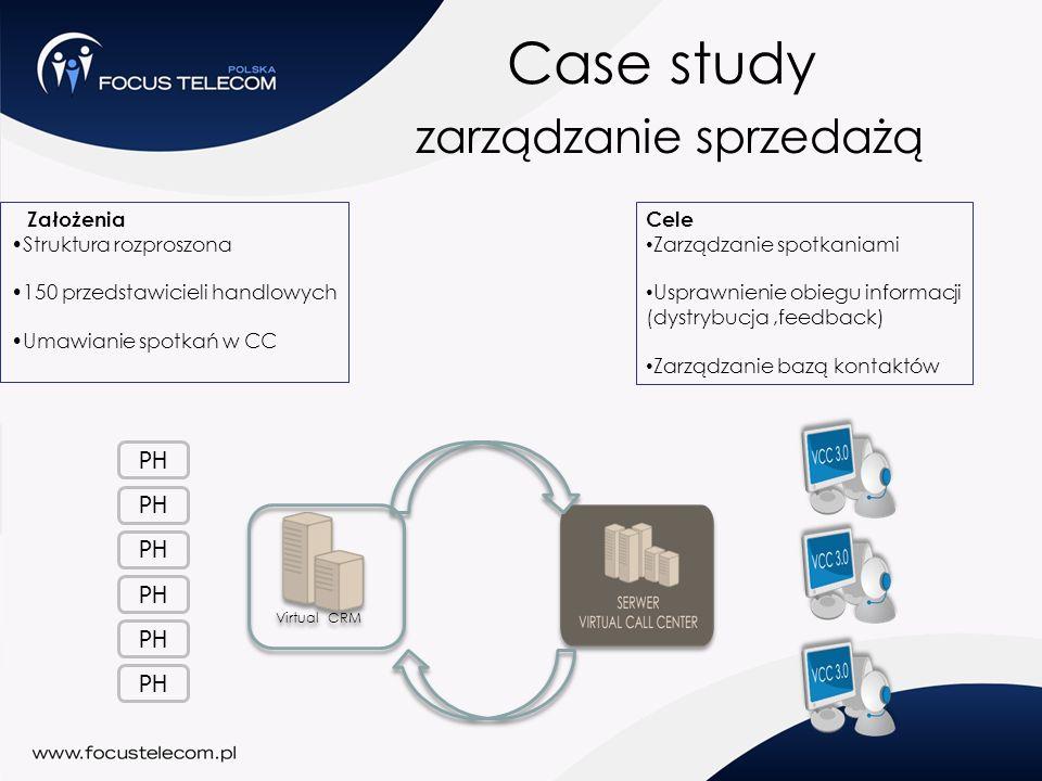 Case study zarządzanie sprzedażą