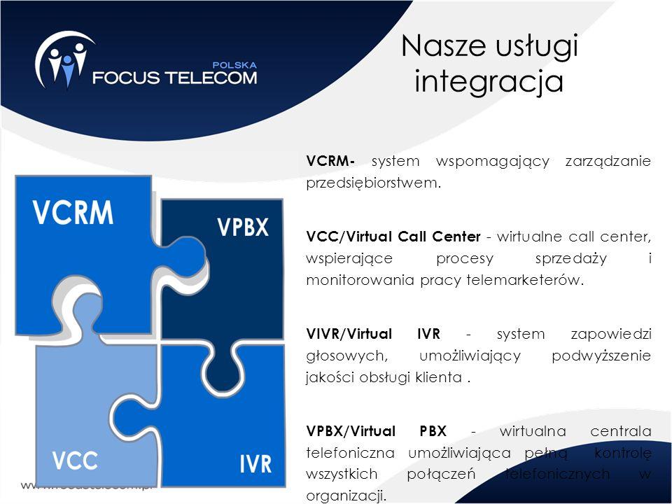 Nasze usługi integracja