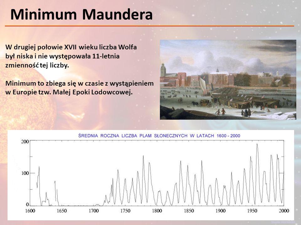 Minimum Maundera W drugiej połowie XVII wieku liczba Wolfa