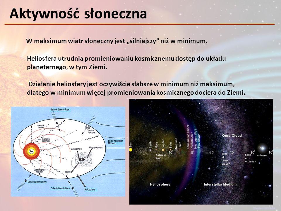 """Aktywność słoneczna W maksimum wiatr słoneczny jest """"silniejszy niż w minimum. Heliosfera utrudnia promieniowaniu kosmicznemu dostęp do układu."""