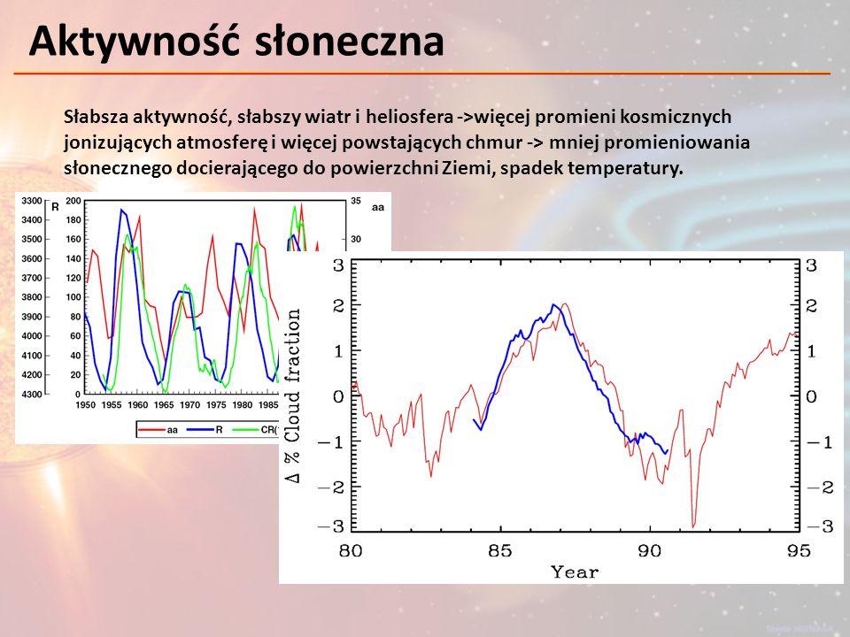 Aktywność słoneczna Słabsza aktywność, słabszy wiatr i heliosfera ->więcej promieni kosmicznych.