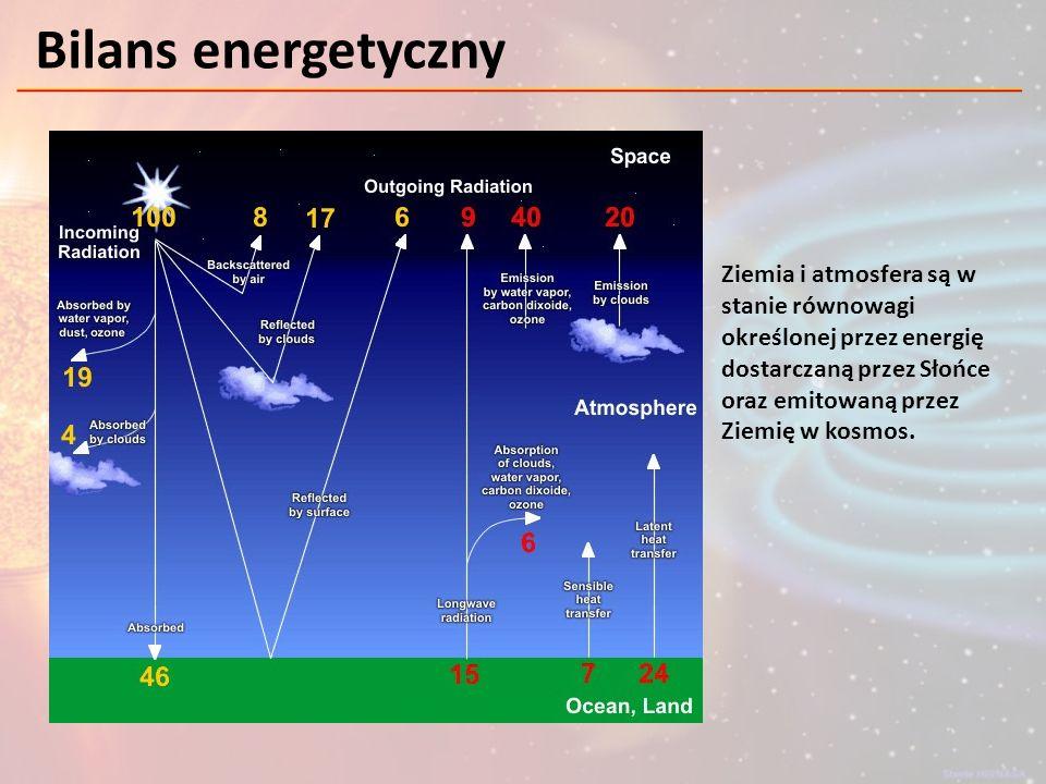 Bilans energetyczny Ziemia i atmosfera są w stanie równowagi