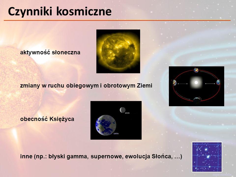 Czynniki kosmiczne aktywność słoneczna