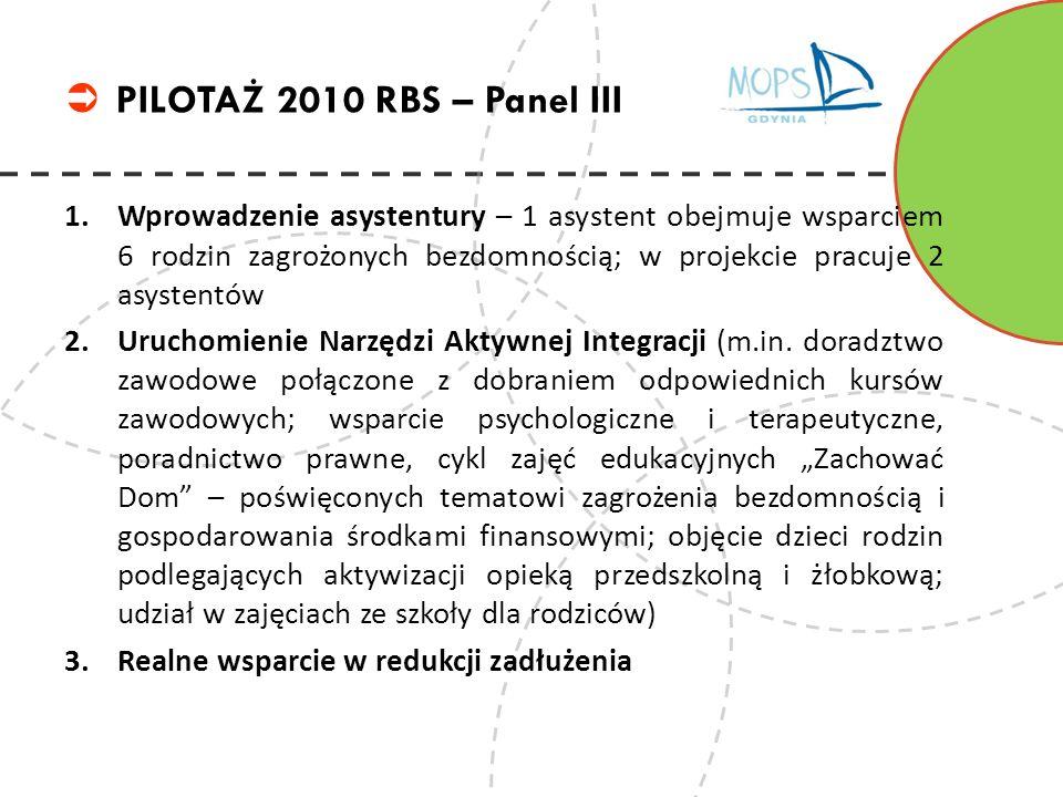 PILOTAŻ 2010 RBS – Panel III