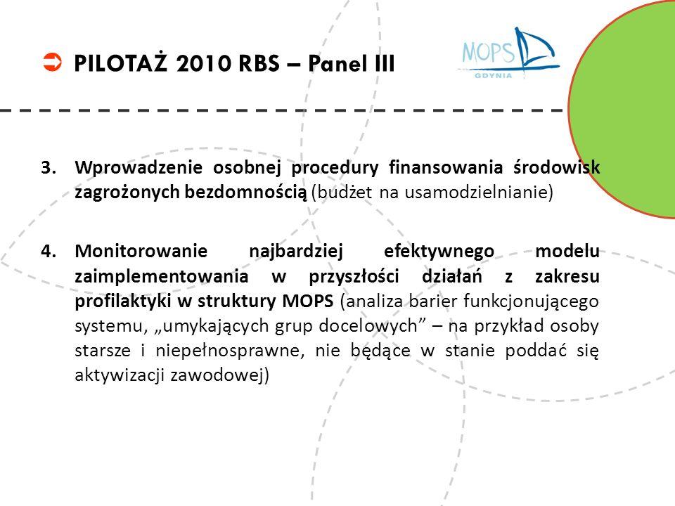 PILOTAŻ 2010 RBS – Panel III Wprowadzenie osobnej procedury finansowania środowisk zagrożonych bezdomnością (budżet na usamodzielnianie)