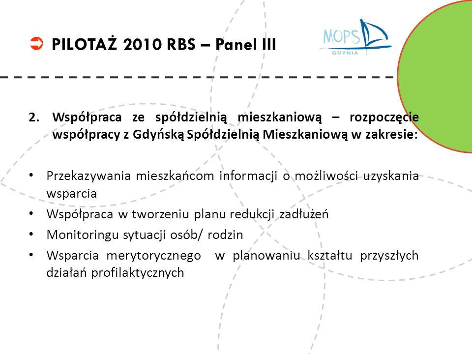 PILOTAŻ 2010 RBS – Panel III Współpraca ze spółdzielnią mieszkaniową – rozpoczęcie współpracy z Gdyńską Spółdzielnią Mieszkaniową w zakresie: