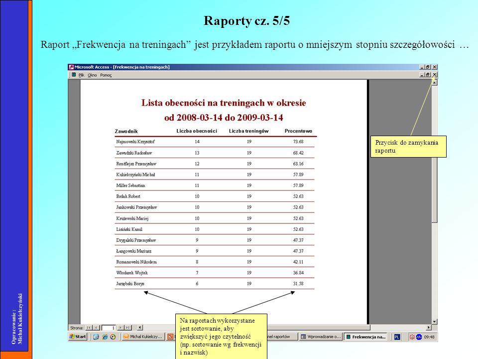"""Raporty cz. 5/5 Raport """"Frekwencja na treningach jest przykładem raportu o mniejszym stopniu szczegółowości …"""