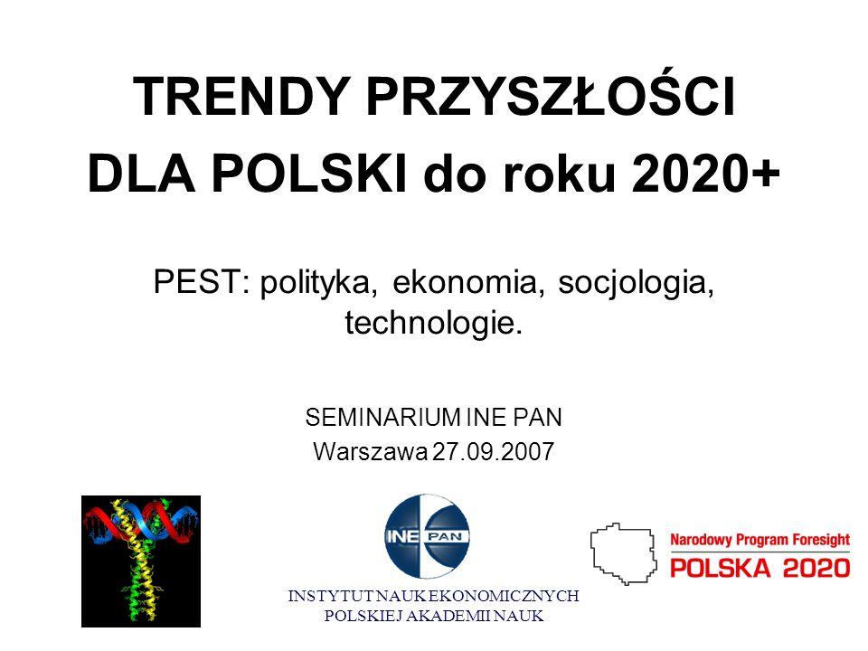 TRENDY PRZYSZŁOŚCI DLA POLSKI do roku 2020+