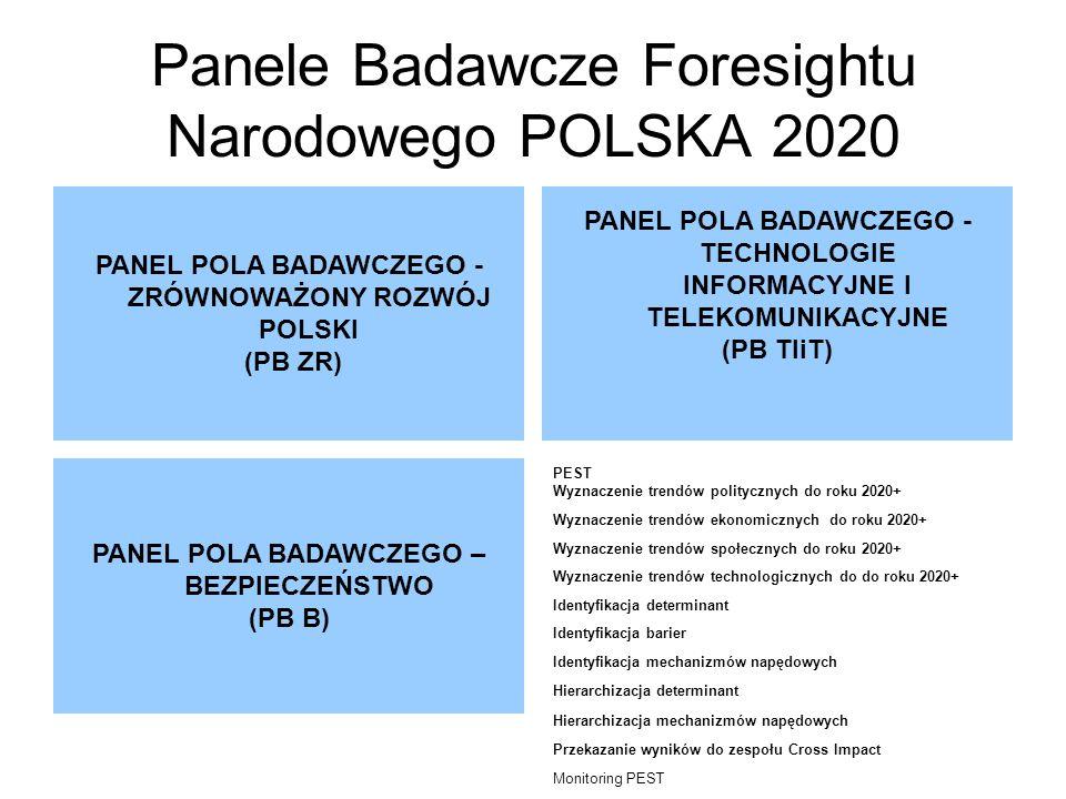 Panele Badawcze Foresightu Narodowego POLSKA 2020