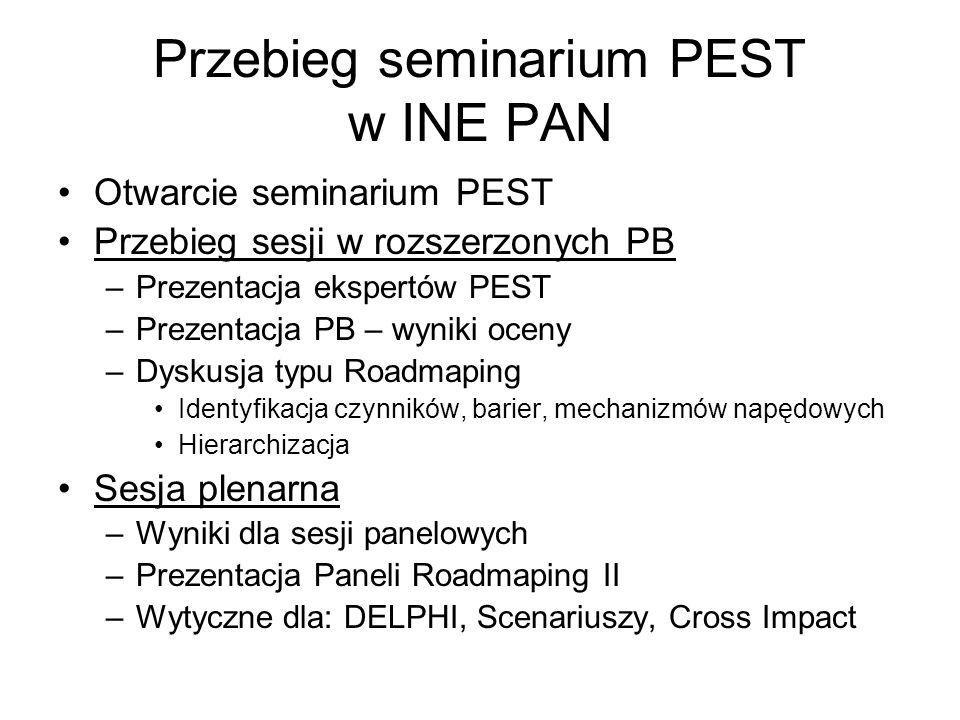 Przebieg seminarium PEST w INE PAN