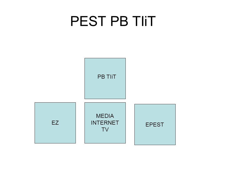 PEST PB TIiT PB TIiT EZ MEDIA INTERNET TV EPEST