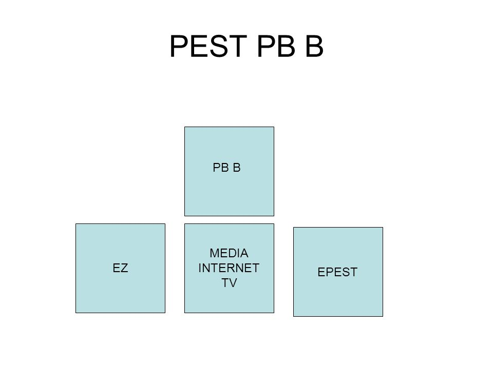 PEST PB B PB B EZ MEDIA INTERNET TV EPEST