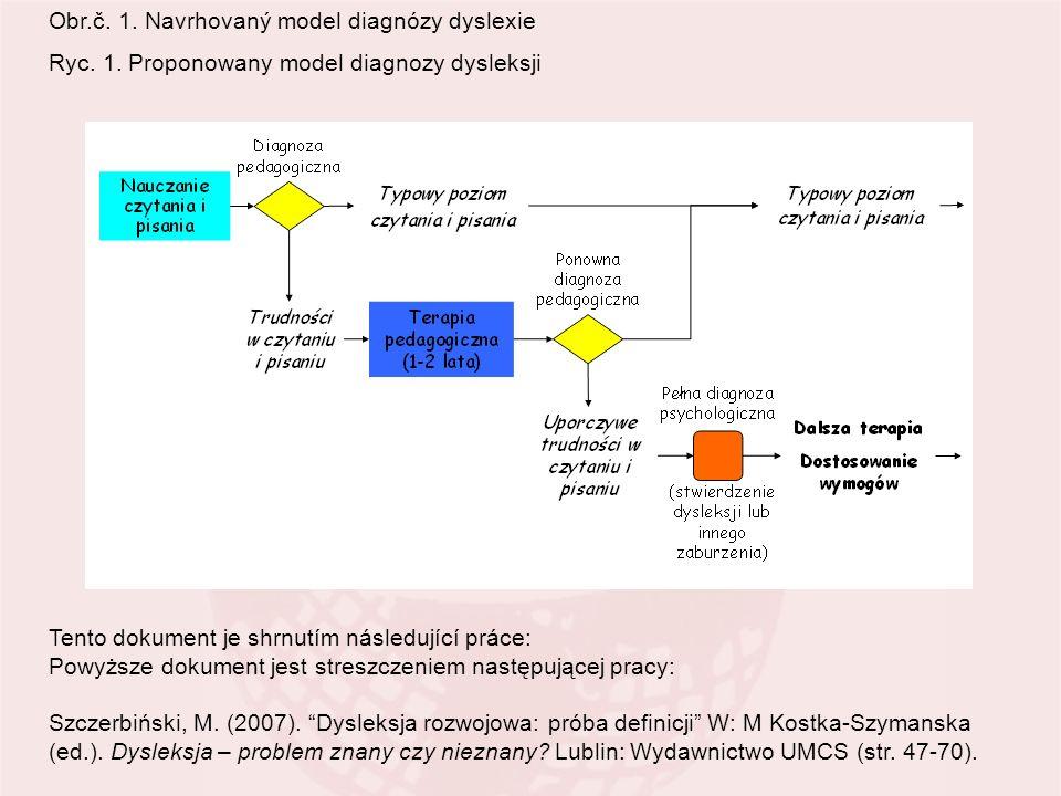 Obr.č. 1. Navrhovaný model diagnózy dyslexie