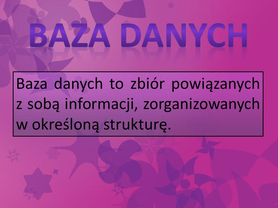 Baza danych Baza danych to zbiór powiązanych z sobą informacji, zorganizowanych w określoną strukturę.