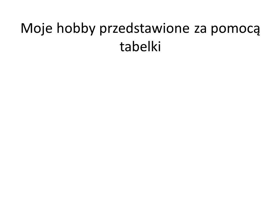 Moje hobby przedstawione za pomocą tabelki