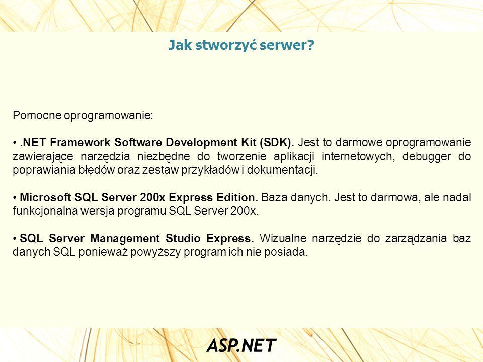 Jak stworzyć serwer Pomocne oprogramowanie: