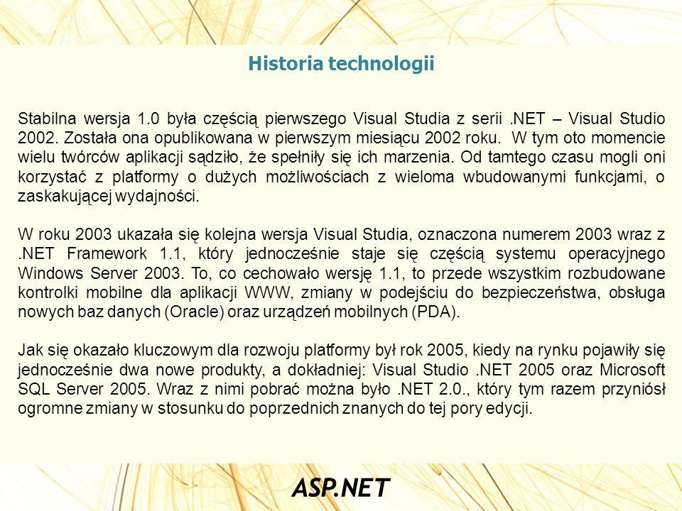 Historia technologii