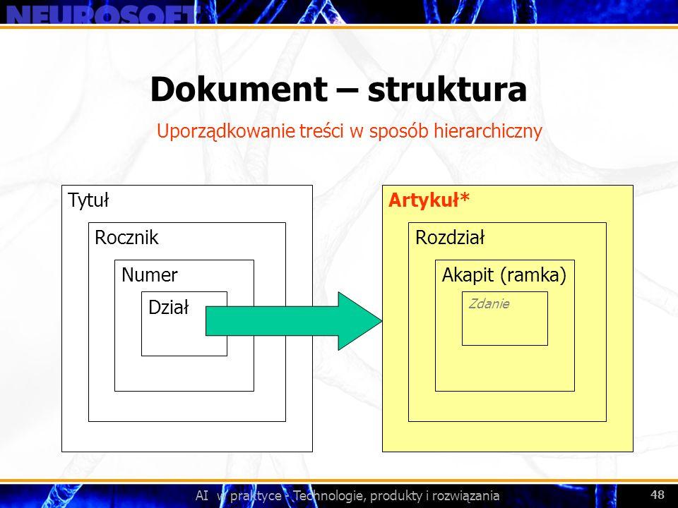 Dokument – struktura Uporządkowanie treści w sposób hierarchiczny