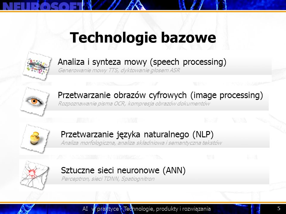 AI w praktyce - Technologie, produkty i rozwiązania