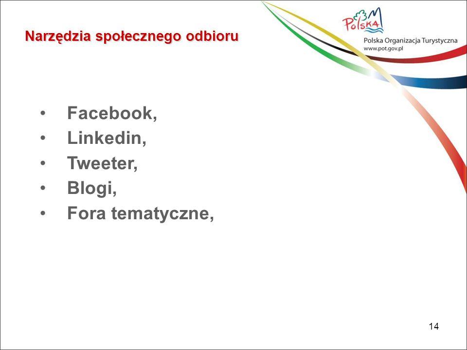 Facebook, Linkedin, Tweeter, Blogi, Fora tematyczne,