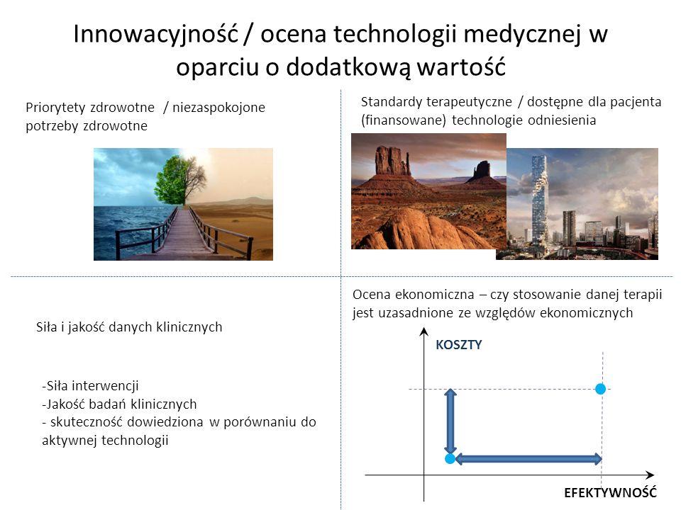 Innowacyjność / ocena technologii medycznej w oparciu o dodatkową wartość