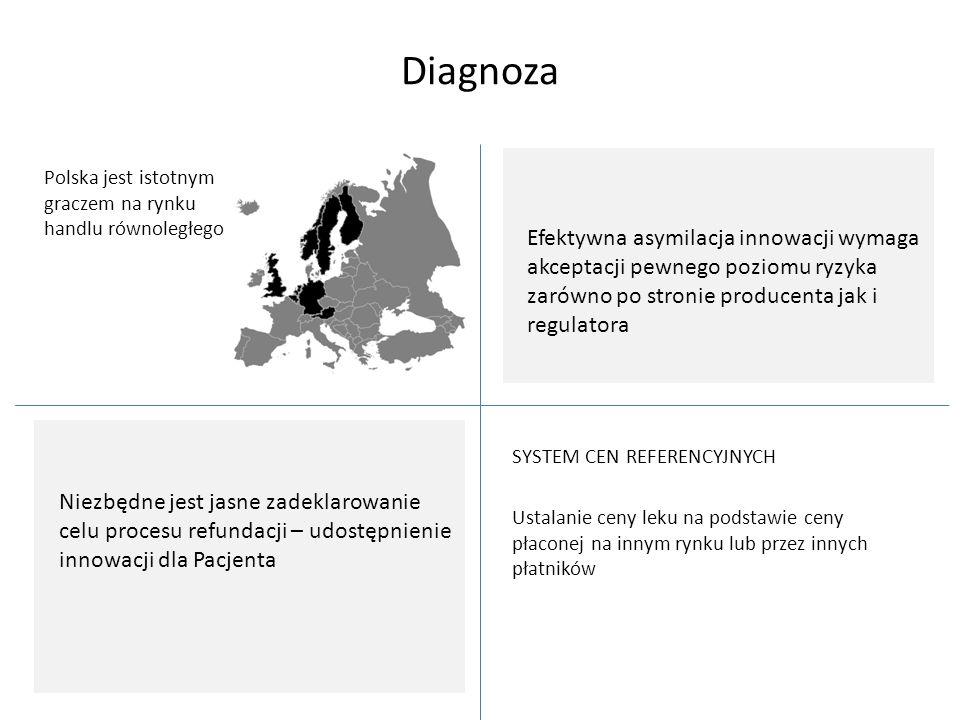 Diagnoza Polska jest istotnym graczem na rynku handlu równoległego.