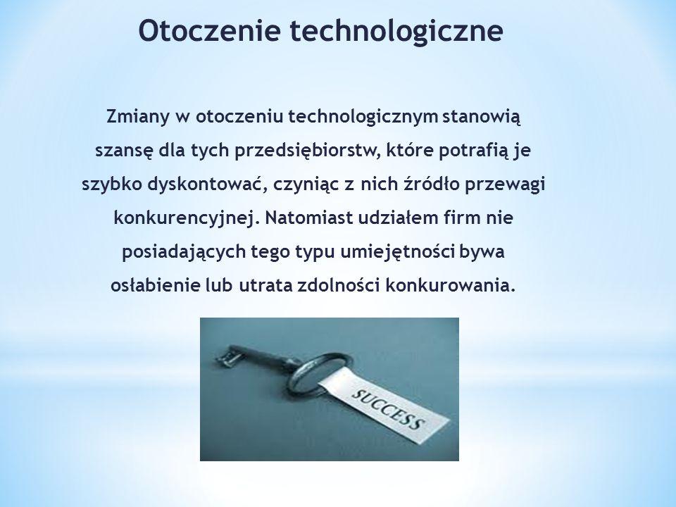 Otoczenie technologiczne