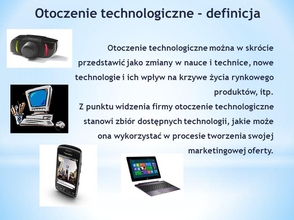Otoczenie technologiczne - definicja