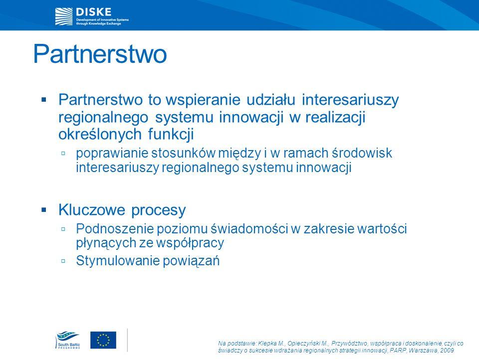 Partnerstwo Partnerstwo to wspieranie udziału interesariuszy regionalnego systemu innowacji w realizacji określonych funkcji.