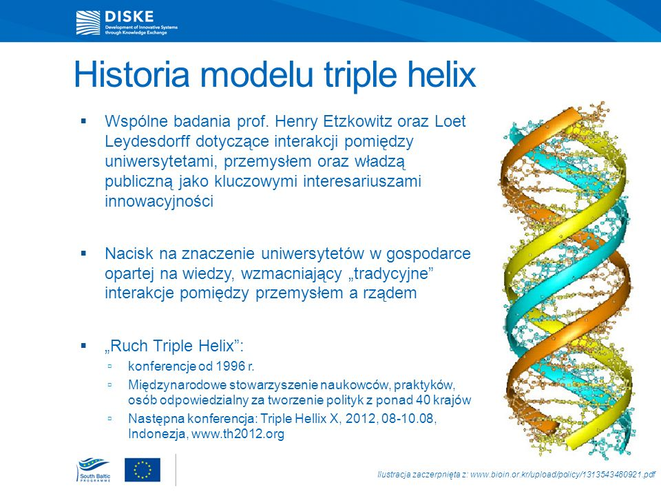 Historia modelu triple helix