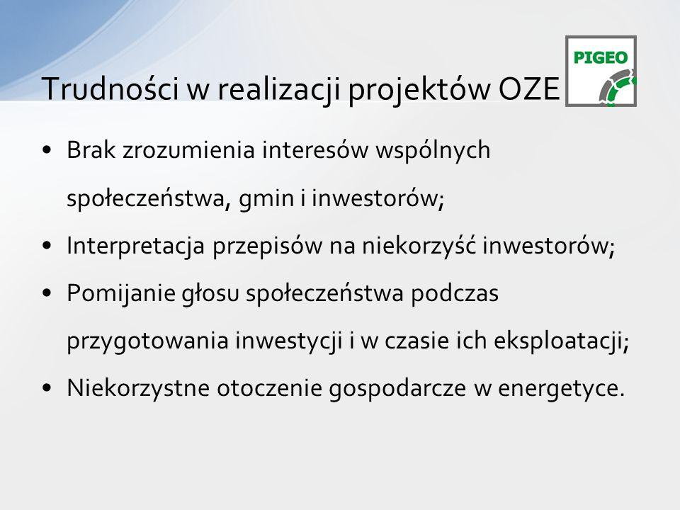 Trudności w realizacji projektów OZE