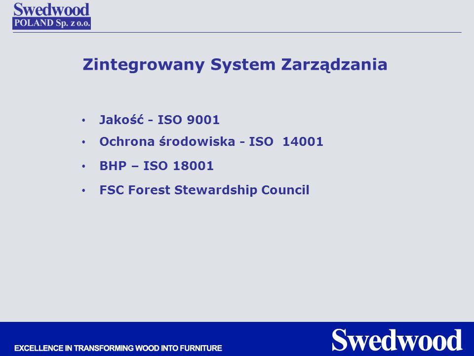 Zintegrowany System Zarządzania