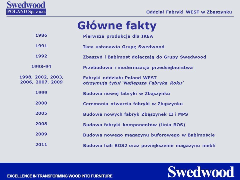 Główne fakty Oddział Fabryki WEST w Zbąszynku 1986