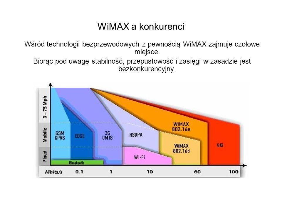 WiMAX a konkurenci Wśród technologii bezprzewodowych z pewnością WiMAX zajmuje czołowe miejsce.