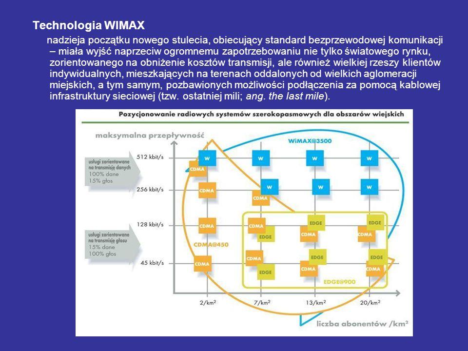 Technologia WIMAX