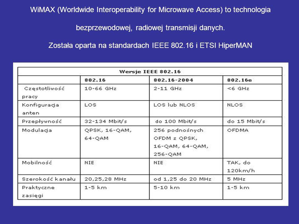 WiMAX (Worldwide Interoperability for Microwave Access) to technologia bezprzewodowej, radiowej transmisji danych.