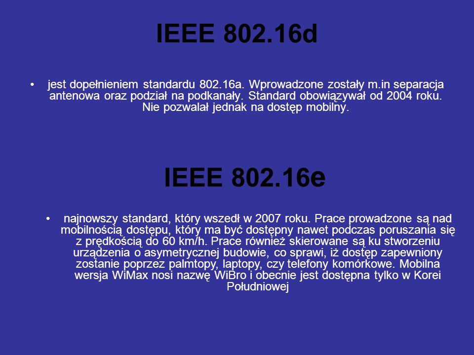 IEEE 802.16d