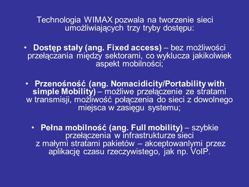 Technologia WIMAX pozwala na tworzenie sieci umożliwiających trzy tryby dostępu: