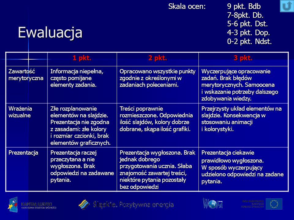 Ewaluacja Skala ocen: 9 pkt. Bdb 7-8pkt. Db. 5-6 pkt. Dst.