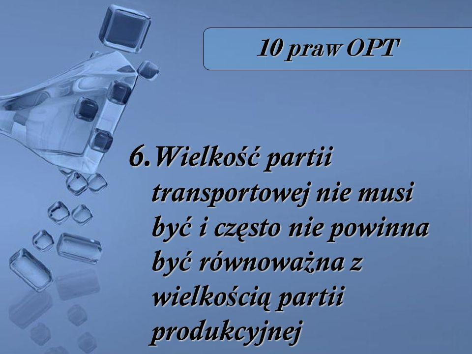 10 praw OPT 6.Wielkość partii transportowej nie musi być i często nie powinna być równoważna z wielkością partii produkcyjnej.